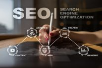 SEO Basics Information